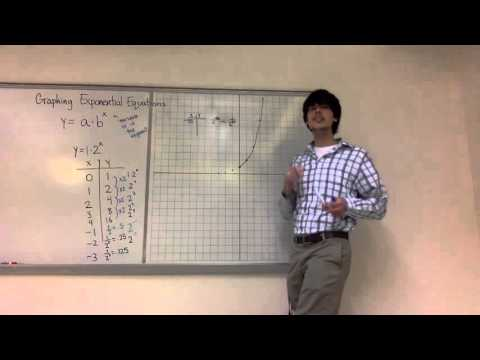 Intro to Exponential Graphs (8-1-1)