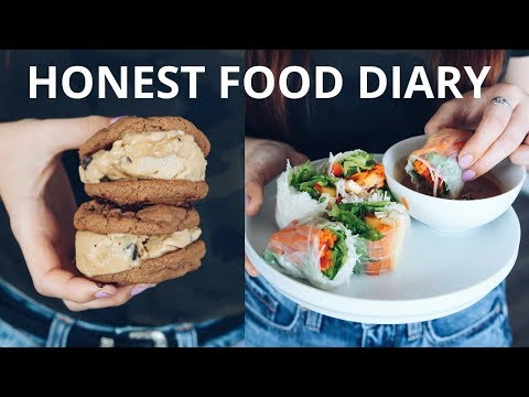FOOD DIARY WHAT I ATE TODAY + RECIPES!