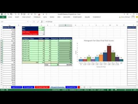 Excel 2013 Statistical Analysis #8: Frequency Distributions, Histograms, Skew, Quantitative Variable