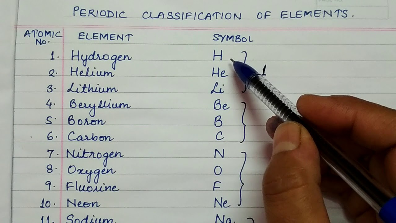 Download Easy way to learn names of elements, CBSE Class 10th Chapter 5 :Periodic Classification of Elements MP3 Gratis