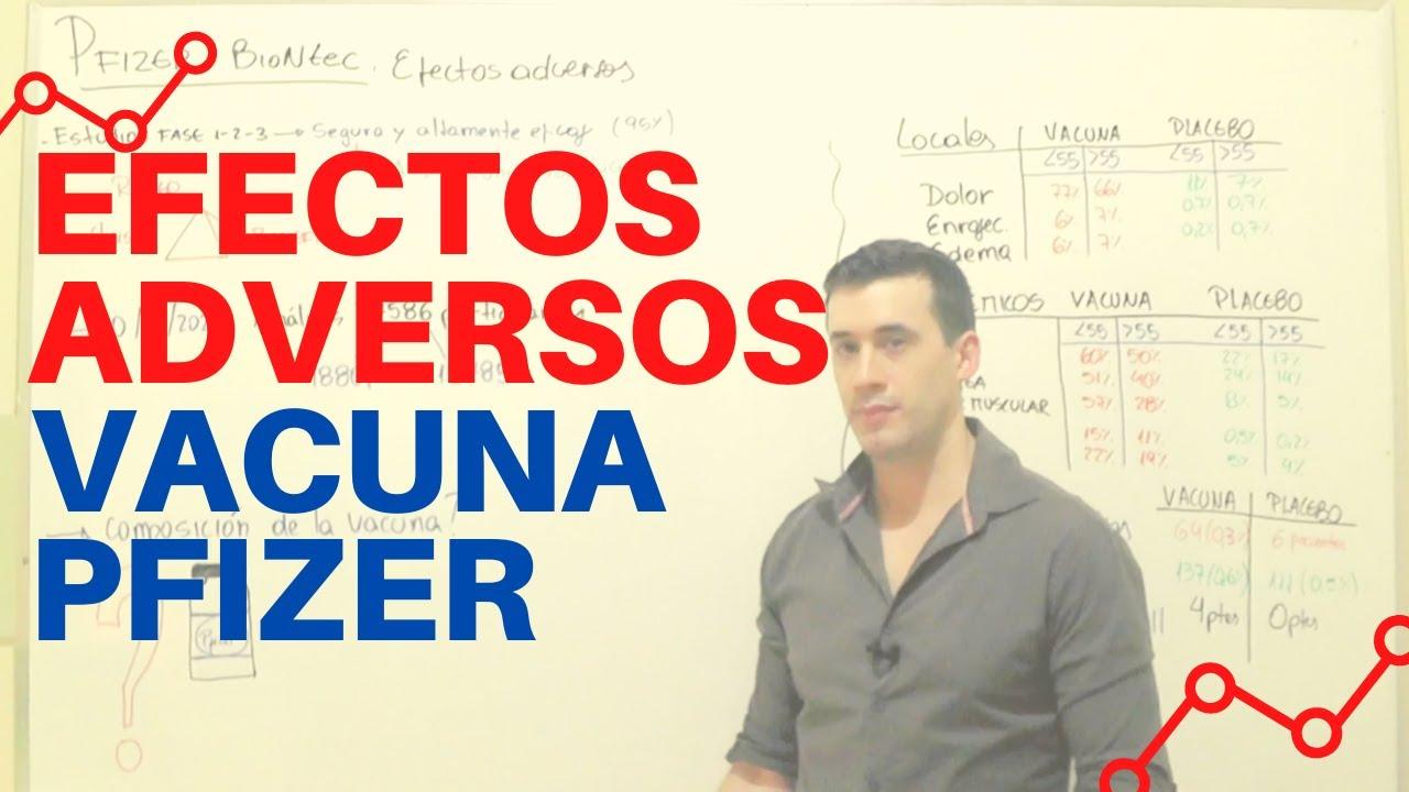 COVID-19   VACUNA Pfizer COMPUESTOS y EFECTOS ADVERSOS