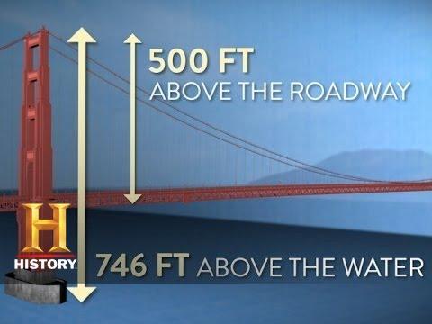 Deconstructing History: Golden Gate Bridge | History