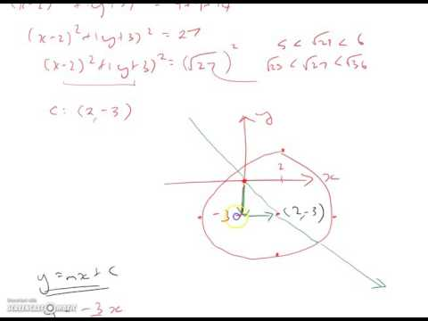 Finding the equation of the diameter of a circle