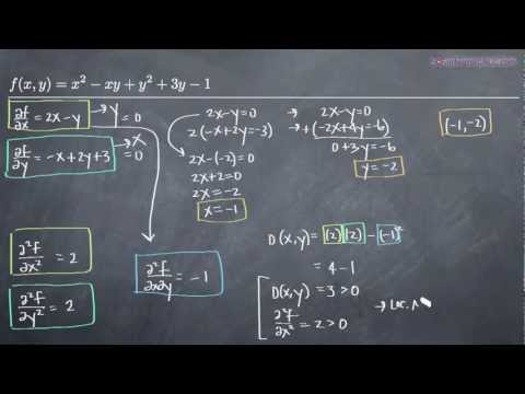 Second Derivative Test - Two Variables (KristaKingMath)