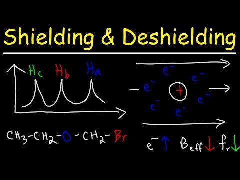 Shielding and Deshielding -  H NMR Spectroscopy