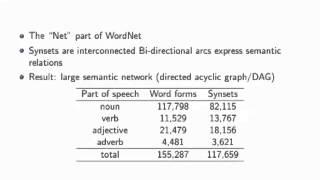 Computational Linguistics I: Lexical Semantics