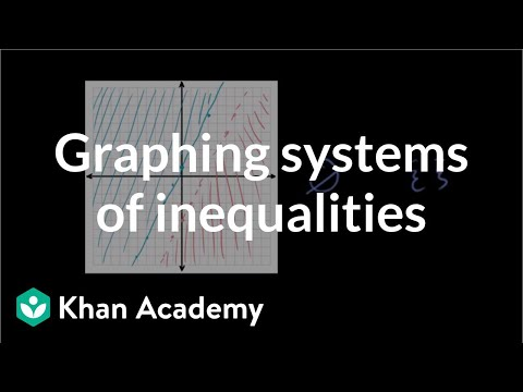 Graphing systems of inequalities and checking solutions example | Algebra II | Khan Academy