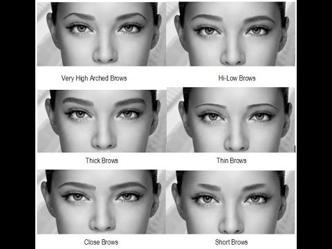 Different Eyebrow Shapes Change Your Face