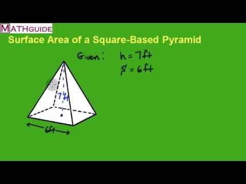 Surface Area: Square-Based Pyramid
