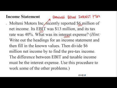 Financial Statements, Cash Flows, Taxes BADM Problem Walk Throughs Chapter 2