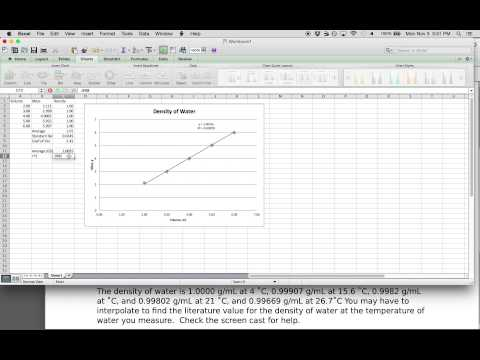 Finding the Density of Water using Excel
