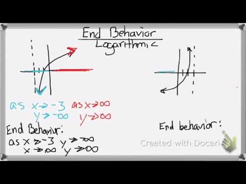 end behavior logarithmic
