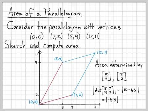 Linear Algebra Example Problems - Area Of A Parallelogram