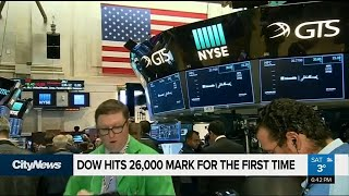 Wall Street reaches repeated record highs again
