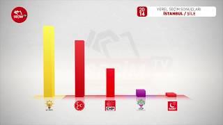 İstanbul'da hangi parti kaç belediye başkanlığı kazanacak?