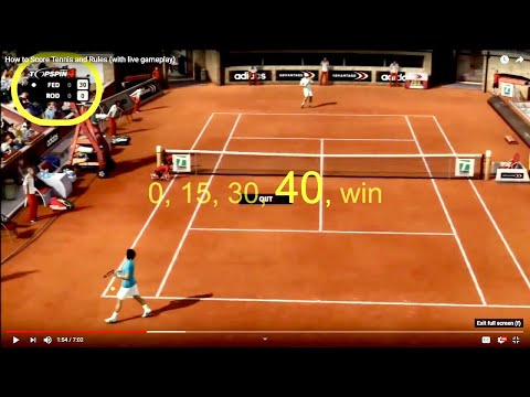 How to Score Tennis and Rules | What is deuce? | Etiquette, & Tips