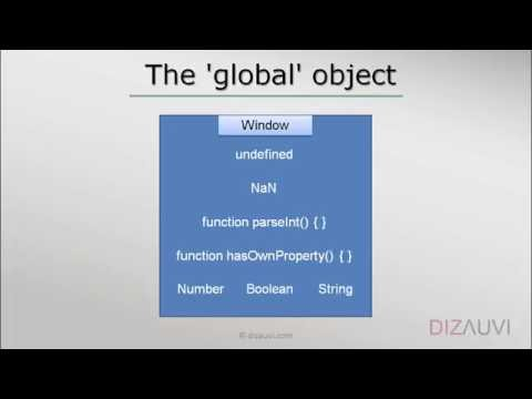 Javascript tutorial :: Objects & Arrays :: The 'global' object (27/65)