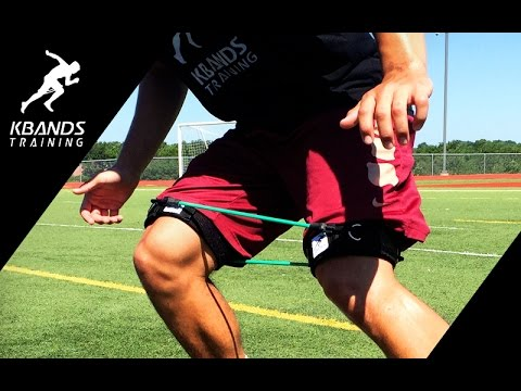 Kbands Leg Resistance Bands | Explosive Speed And Agility Training | How To Run faster