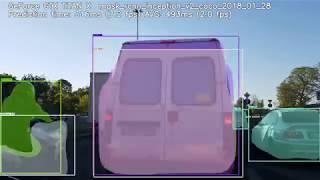 Mask RCNN Inception Resnet v2 Atrous from Tensorflow Models