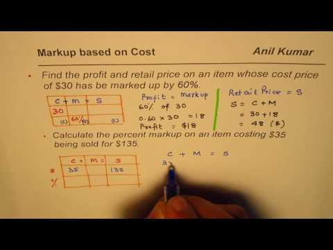 Examples on Profit Retail Price Markup Percent and Cost