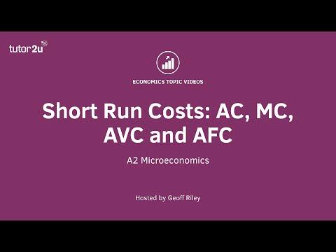 Diagram Short: AC, MC, AVC and AFC