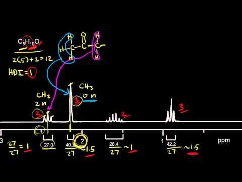 Proton NMR practice 1 | Spectroscopy | Organic chemistry | Khan Academy