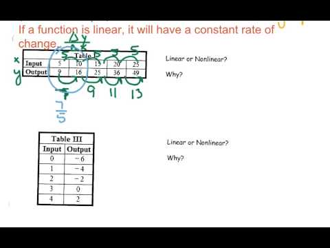 7-4 Linear or nonlinear functions