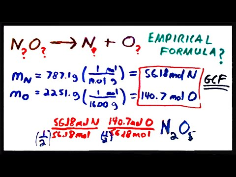 Empirical Formula from Experimental Data