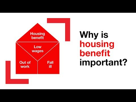 Why is housing benefit important? | policy | Shelter