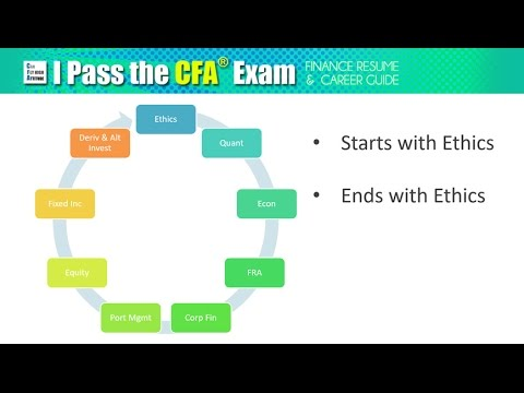 How to Read the CFAI Book (in order or other ways)?