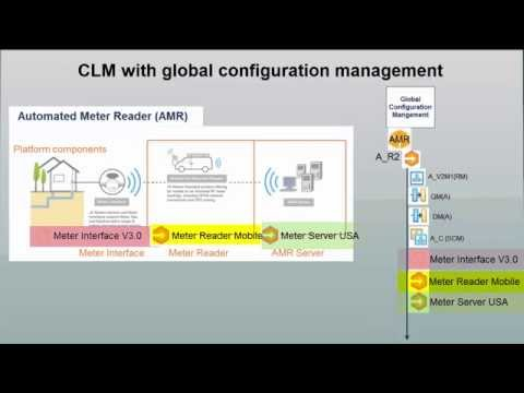 CLM global configuration - Overview of concepts and terminology