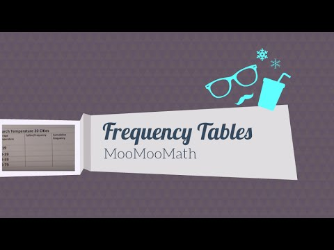 Setting up a frequency distribution table-Middle School Math