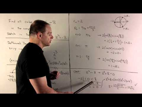 Cube Roots of -8
