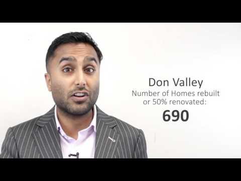 Brian Persaud   Price per front foot of house lots in Toronto