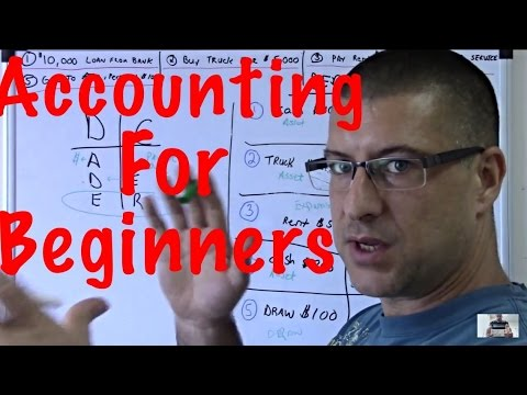 Accounting for Beginners #4 / Income Statement / Revenue - Expenses