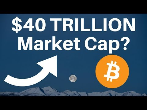 $40 Trillion Crypto Market Cap, Mt Gox BTC and Big Futures Volume