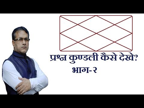 LEARN PRASHNA KUNDALI - PART-2 -  KP Astrology || Vedic astrology