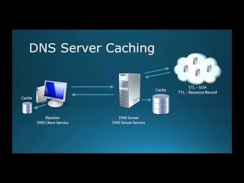 70-410 Objective 4.3 - Deploying and Configuring DNS Services on Windows Server 2012 R2 Part 1