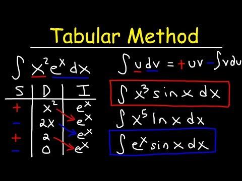 Integration By Parts - Tabular Method