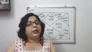 Variety of Love Affairs - Nadi Astrology - The Most Popular