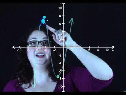 Lightboard Test: Cubic Functions with Turning Points