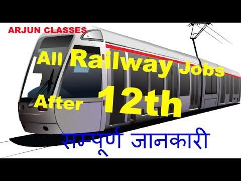 All Railway Jobs After 12th  ||  12th के बाद Railway में सरकारी नौकरी