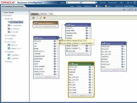 Oracle BI Publisher Data Model Editor