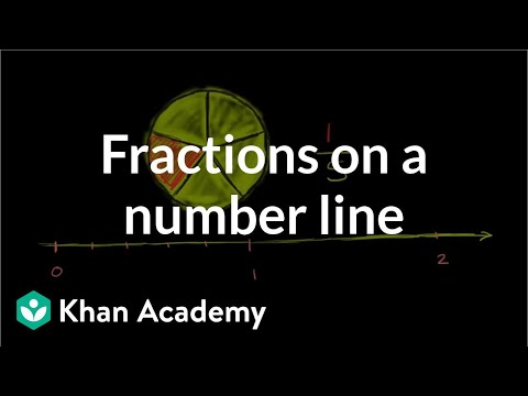 Fractions on a number line | Fractions | 3rd grade | Khan Academy