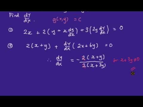 Differentiating implicit functions with examples in economics