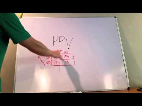 Positive Predictive Value (PPV): How to Calculate