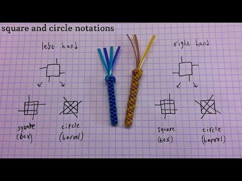 Square (Box) and Circle (Barrel) Notations (+a Question at the end)- Lanyard