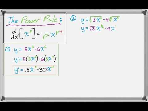 Using the Power Rule to find Derivatives