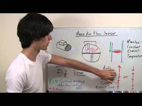 Mass Air Flow Sensor - Hot Wire - Explained