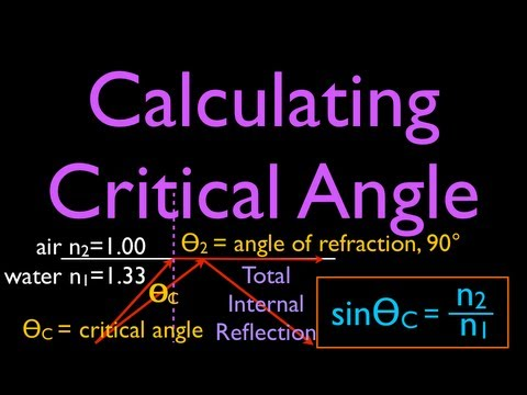 Refraction (4 of 5) Calculating the Critical Angle